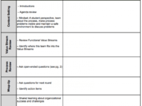 Editable Lean Templates Archives  Page 2 Of 3  Goleansixsigma Six Sigma Meeting Agenda Template PDF