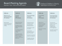 Editable Nonprofit Charity Board Meeting Agenda Template Board Meeting Agenda Template Non Profit PDF