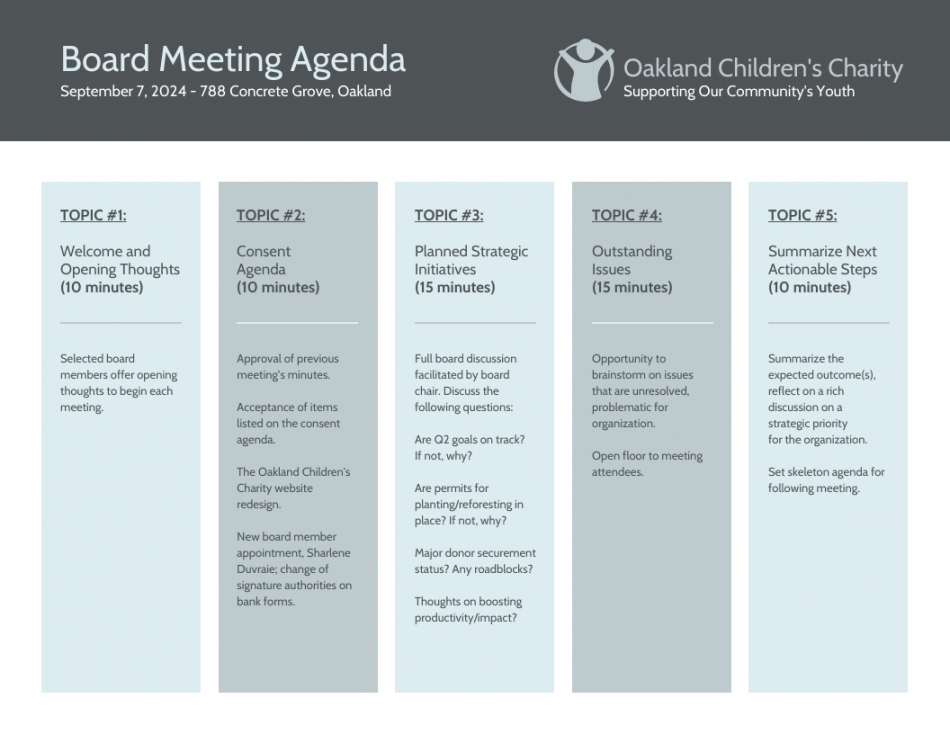free nonprofit charity board meeting agenda template non profit meeting agenda template excel