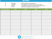 Meeting Productivity Raci Matrix  Template & Example Six Sigma Meeting Agenda Template Example