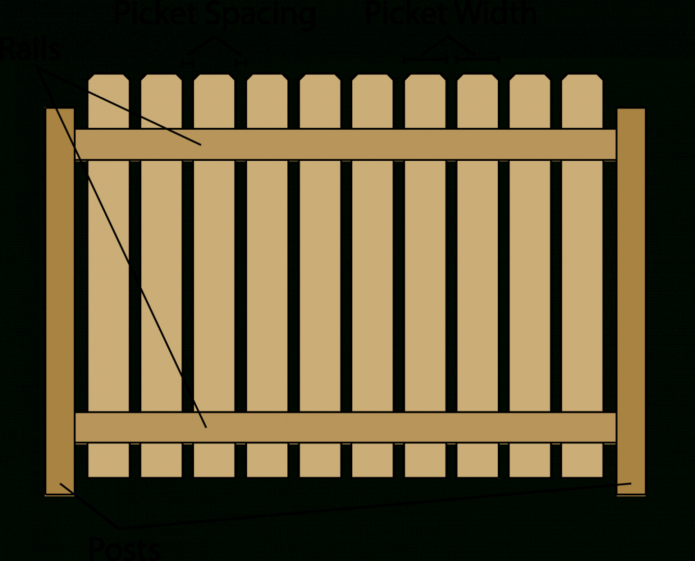 editable fence calculator  estimate wood fencing materials and post fence estimate template sample