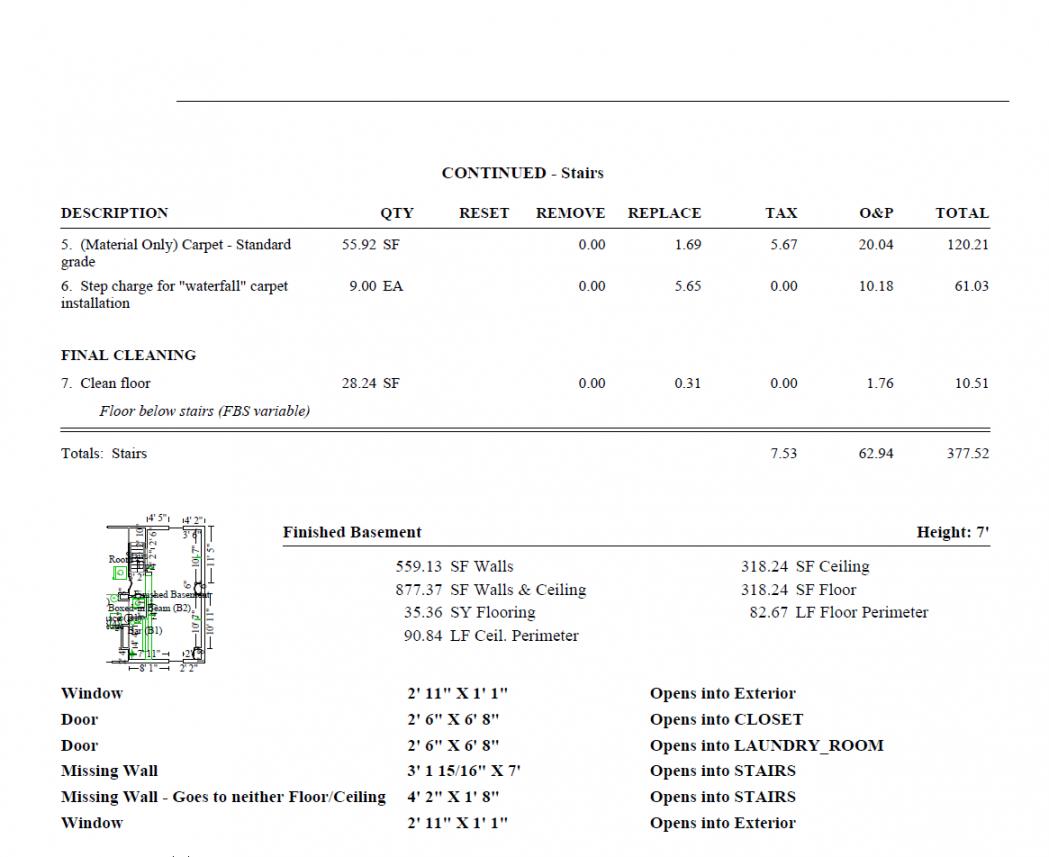 free restoration estimates restoration estimates  restoration mold remediation estimate template
