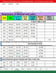 sample concrete quantity takeoff excel spreadsheet ing free concrete estimate template sample
