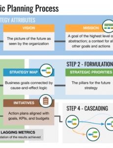Costum Agenda For Strategic Planning Workshop