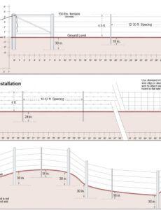 Professional Fencing Estimate Template Excel