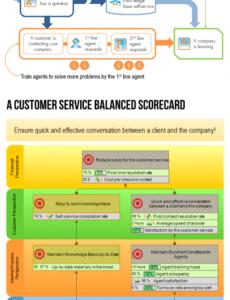 Costum Customer Service Training Agenda Excel