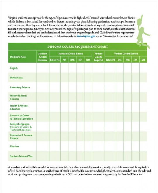 Student Agenda Template Pdf Example