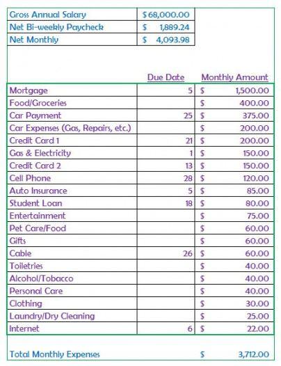Best Bi Weekly Bill Pay Template Pdf