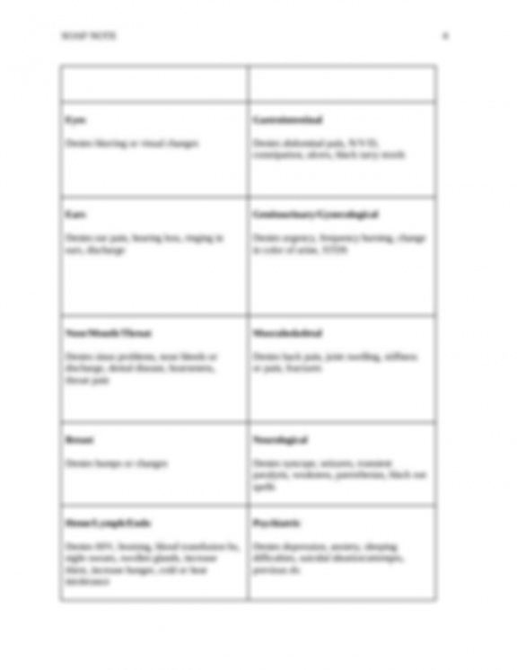 printable nsg 6020 tsmall soap note 611  running head soap note 1 dermatology soap note template sample